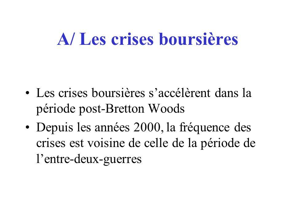 A/ Les crises boursières