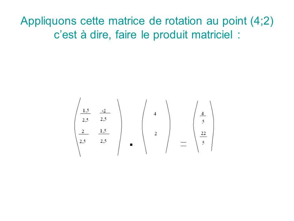 Appliquons cette matrice de rotation au point (4;2) c'est à dire, faire le produit matriciel :