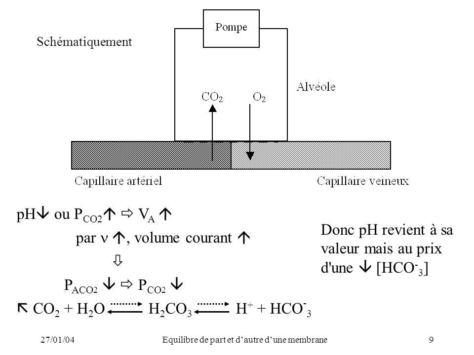 Equilibre de part et d'autre d'une membrane