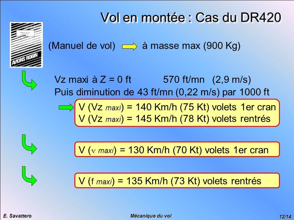 Vol en montée : Cas du DR420 (Manuel de vol) à masse max (900 Kg)