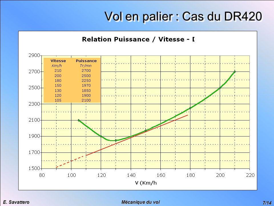 Vol en palier : Cas du DR420