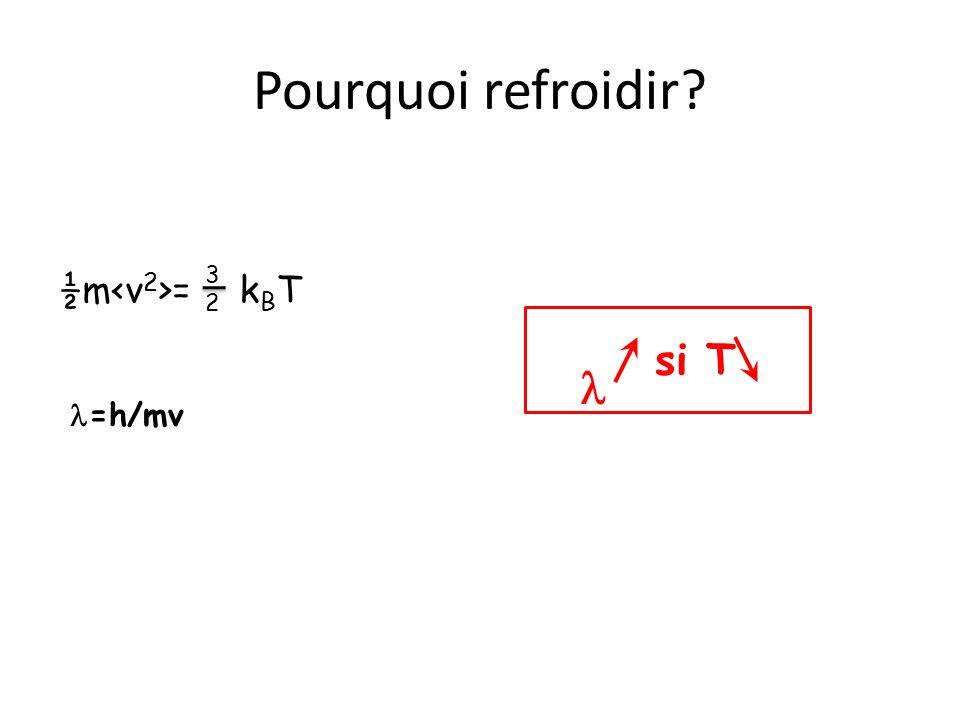 Pourquoi refroidir ½m<v2>= ½ kBT 3 2 l si T l=h/mv