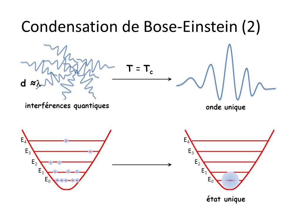Condensation de Bose-Einstein (2)
