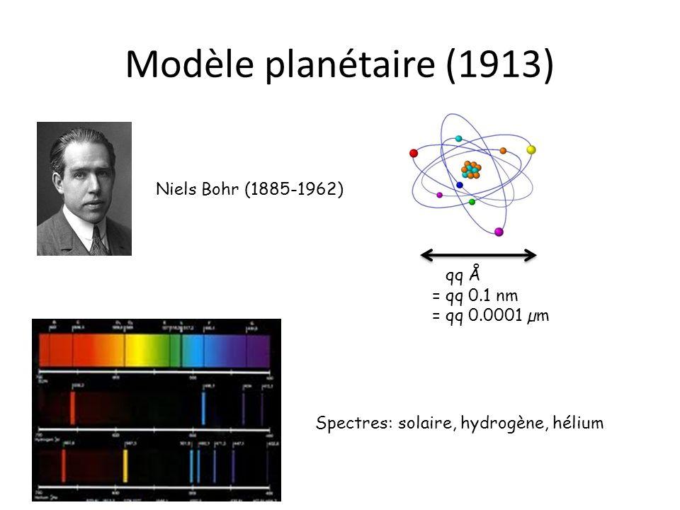 Modèle planétaire (1913) Niels Bohr (1885-1962) = qq Å = qq 0.1 nm
