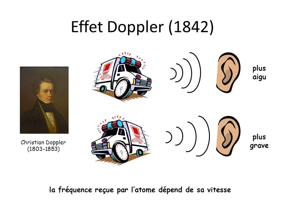 la fréquence reçue par l'atome dépend de sa vitesse