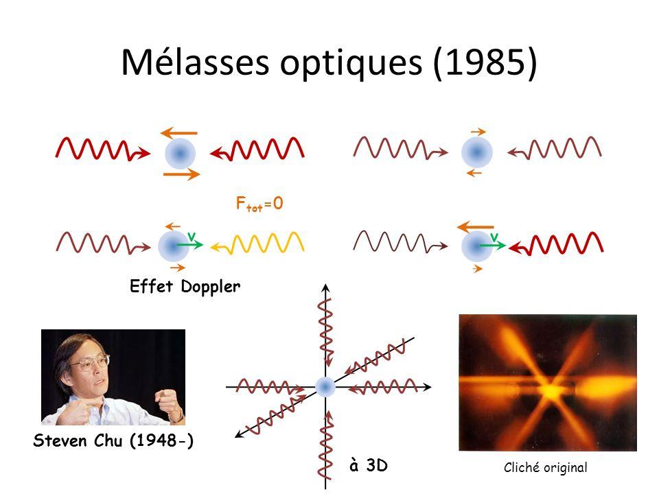 Mélasses optiques (1985) Ftot=0 v v Effet Doppler Steven Chu (1948-)