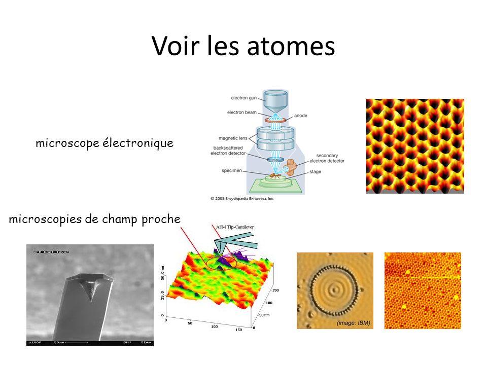 Voir les atomes microscope électronique microscopies de champ proche