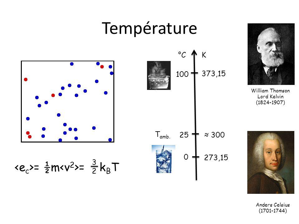 Température <ec>= ½m<v2>= ½ kBT °C K 100 373,15 Tamb. 25