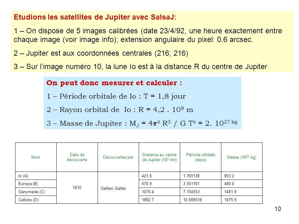 Etudions les satellites de Jupiter avec SalsaJ: