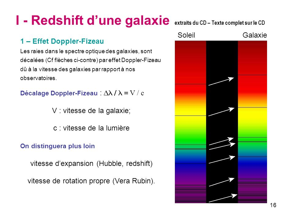 I - Redshift d'une galaxie extraits du CD – Texte complet sur le CD