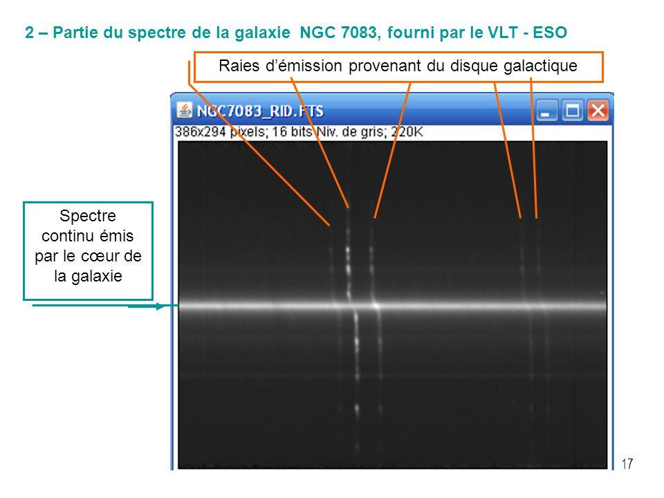 2 – Partie du spectre de la galaxie NGC 7083, fourni par le VLT - ESO