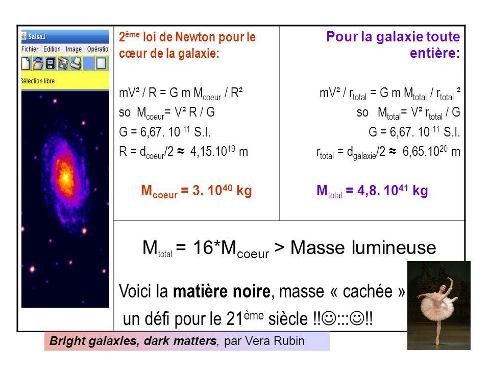 Mtotal = 16*Mcoeur > Masse lumineuse