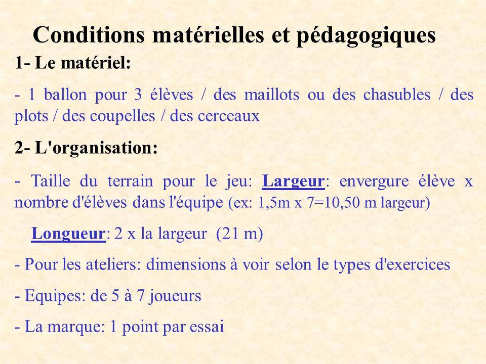 Conditions matérielles et pédagogiques