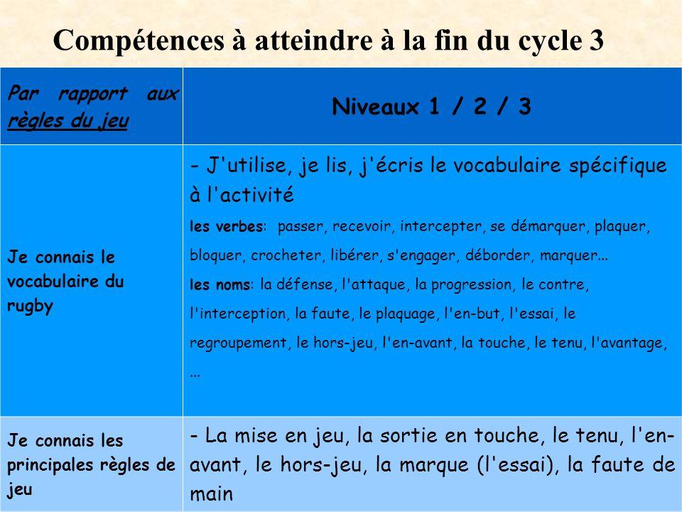 Compétences à atteindre à la fin du cycle 3
