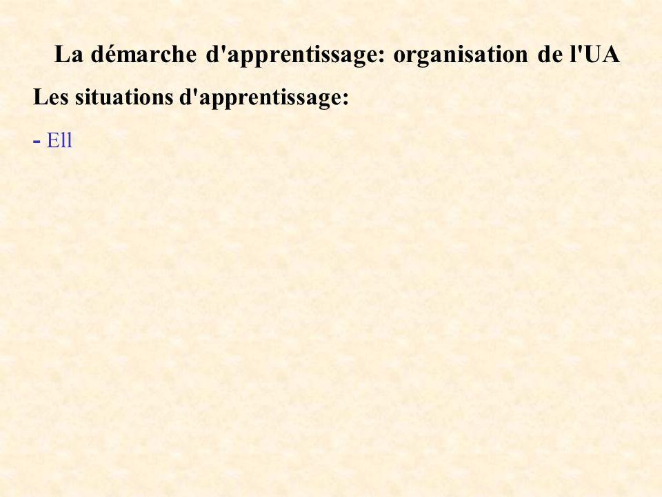 La démarche d apprentissage: organisation de l UA