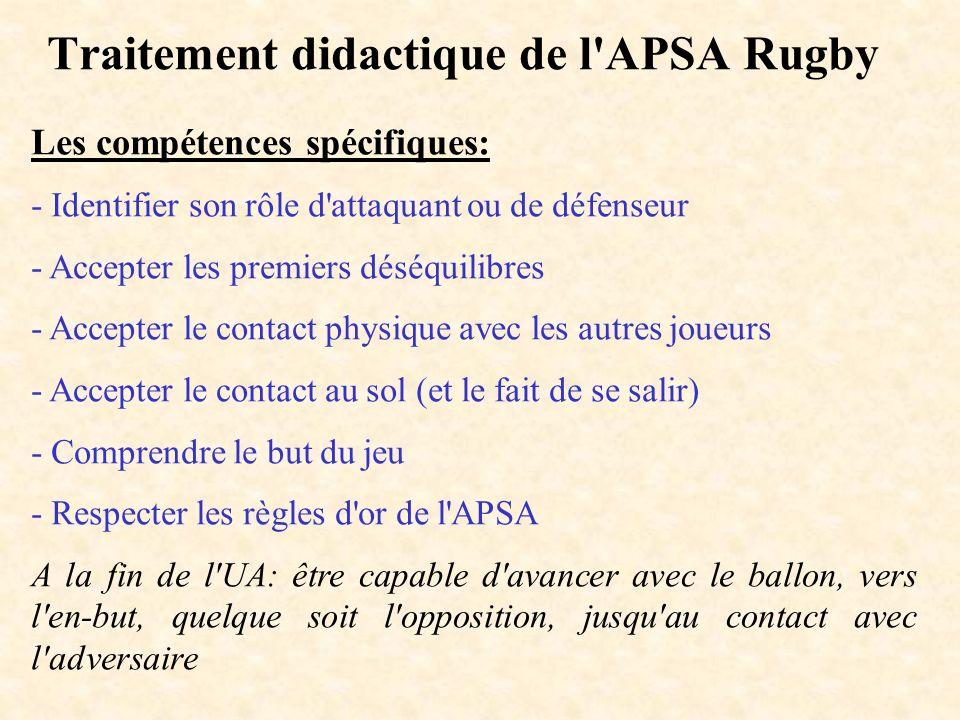 Traitement didactique de l APSA Rugby