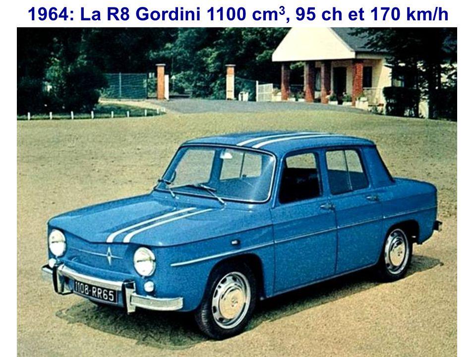 1964: La R8 Gordini 1100 cm3, 95 ch et 170 km/h