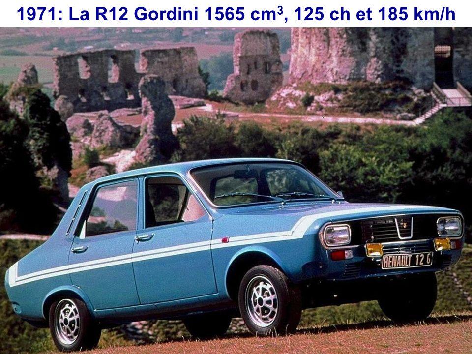 1971: La R12 Gordini 1565 cm3, 125 ch et 185 km/h