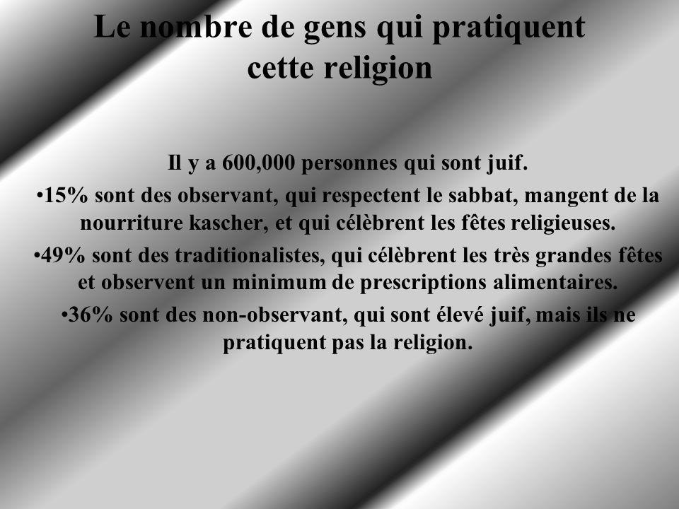 Le nombre de gens qui pratiquent cette religion