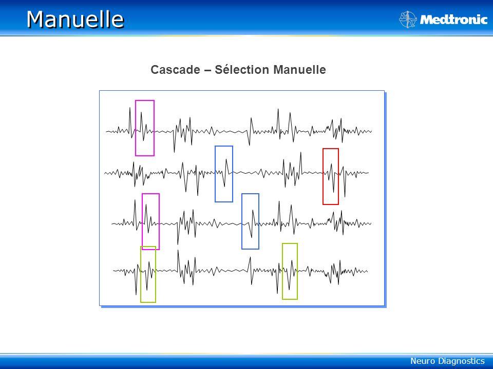 Manuelle Cascade – Sélection Manuelle
