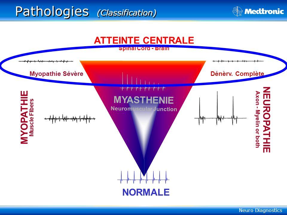 Pathologies (Classification)
