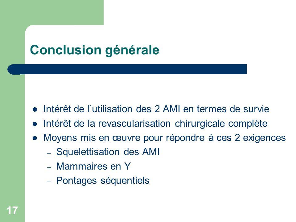 Conclusion générale Intérêt de l'utilisation des 2 AMI en termes de survie. Intérêt de la revascularisation chirurgicale complète.