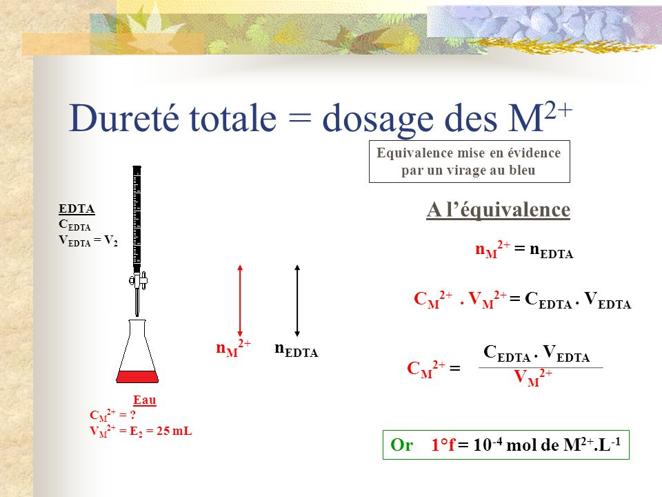 Dureté totale = dosage des M2+
