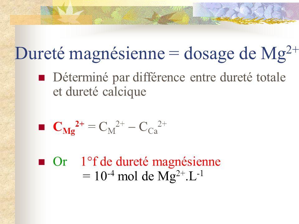 Dureté magnésienne = dosage de Mg2+