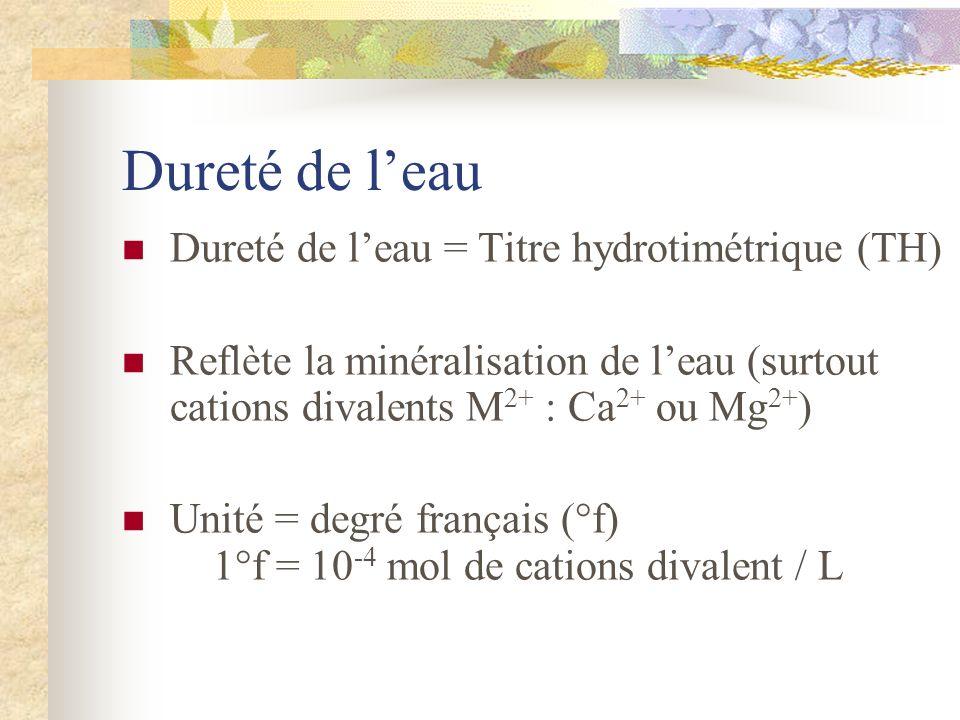 Dureté de l'eau Dureté de l'eau = Titre hydrotimétrique (TH)