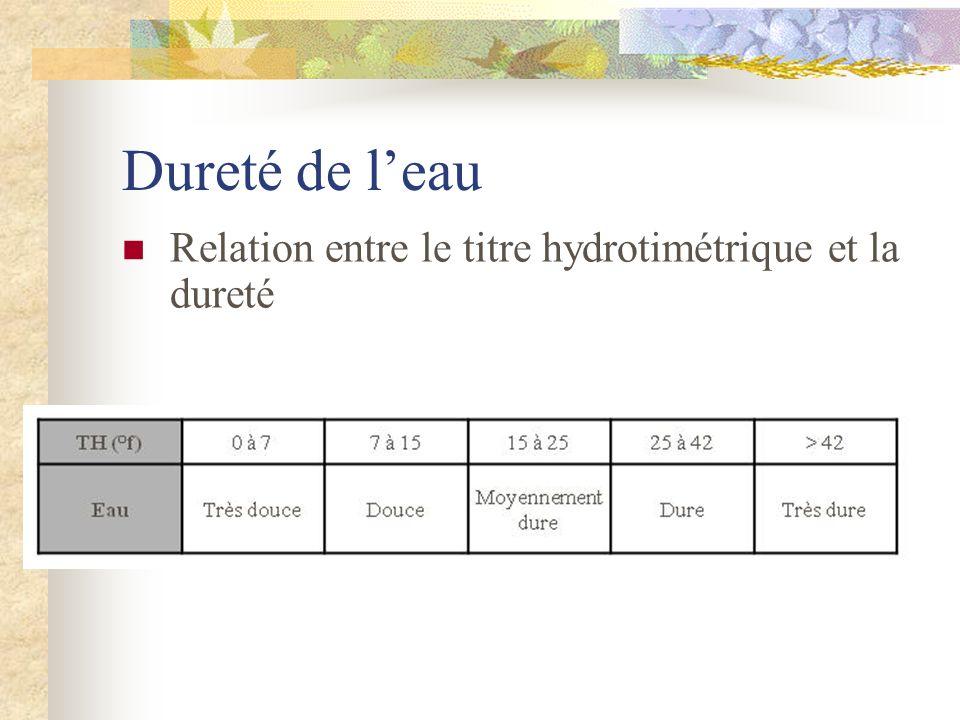 Dureté de l'eau Relation entre le titre hydrotimétrique et la dureté