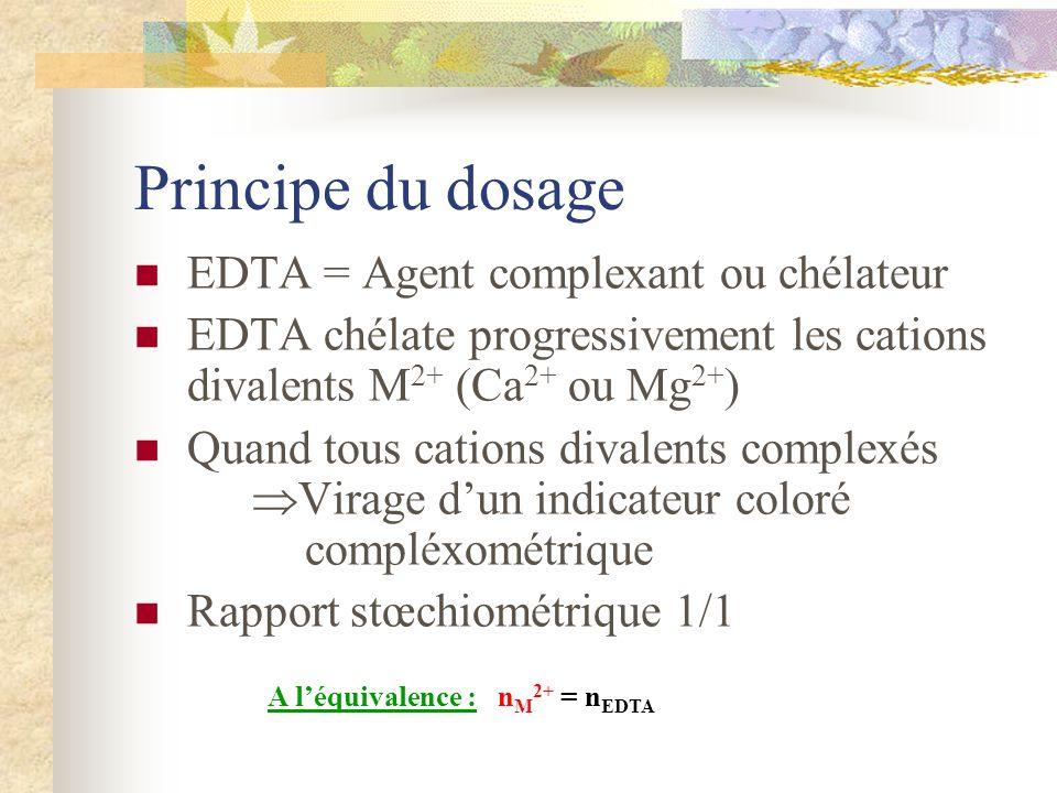 Principe du dosage EDTA = Agent complexant ou chélateur