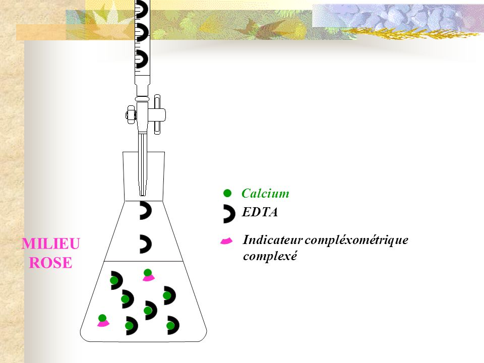 EDTA Calcium Indicateur compléxométrique complexé MILIEU ROSE