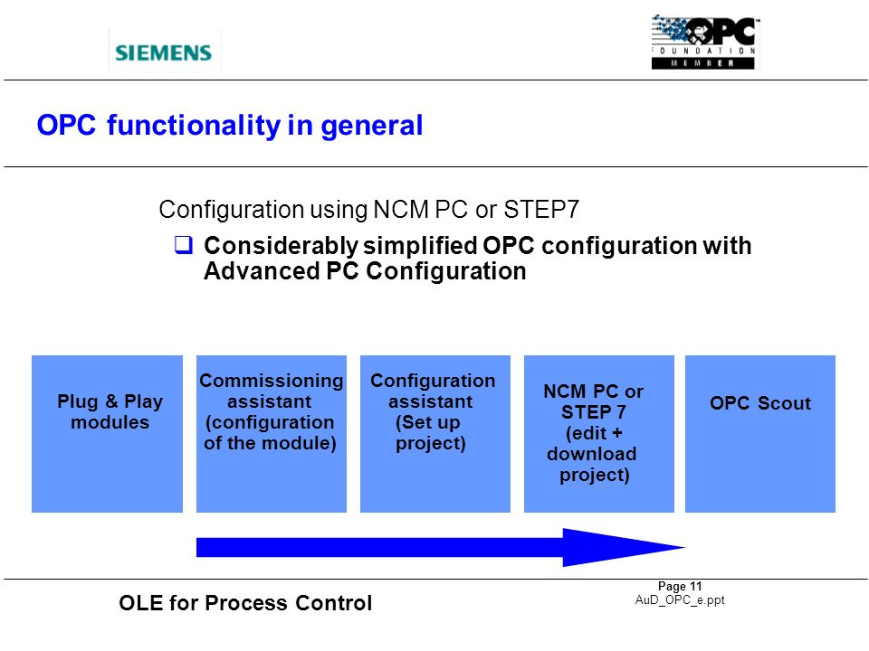 OPC functionality in general
