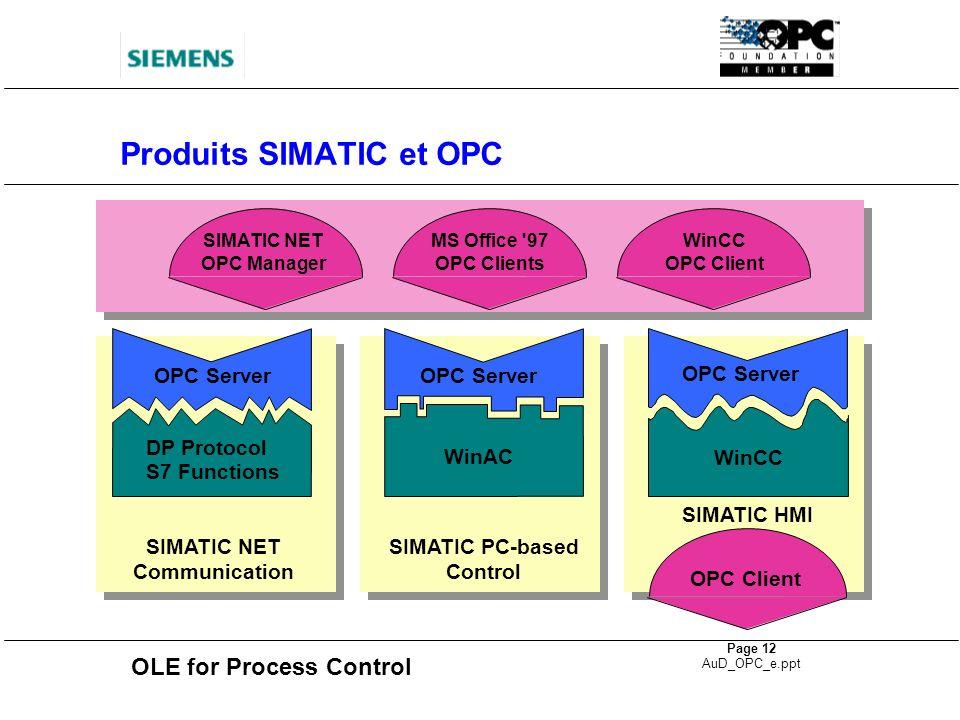 Produits SIMATIC et OPC