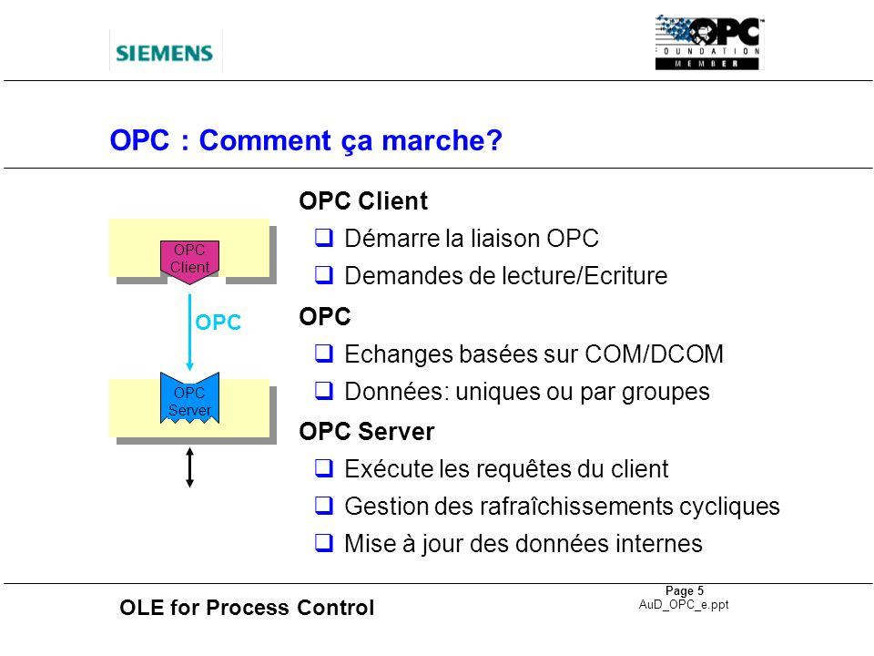 OPC : Comment ça marche OPC Client Démarre la liaison OPC