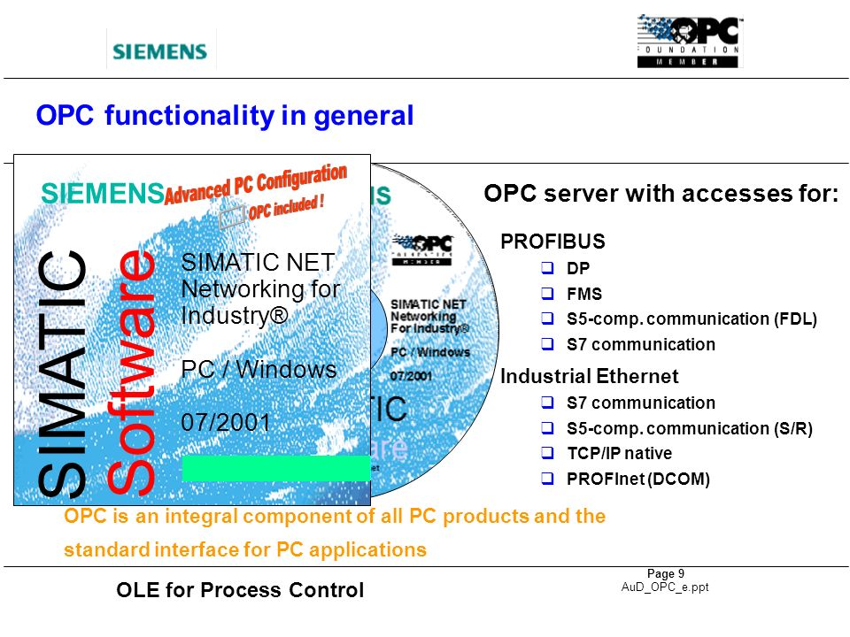 SIMATIC Software Advanced PC Configuration OPC included ! 