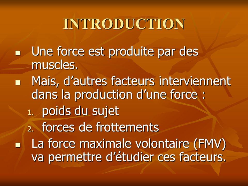 INTRODUCTION Une force est produite par des muscles.