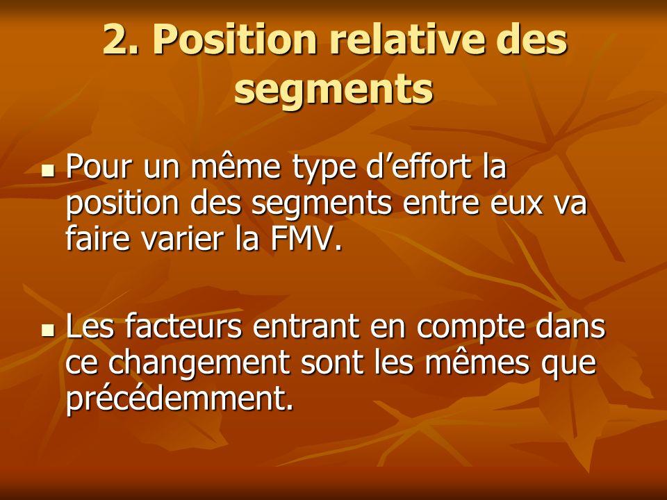 2. Position relative des segments