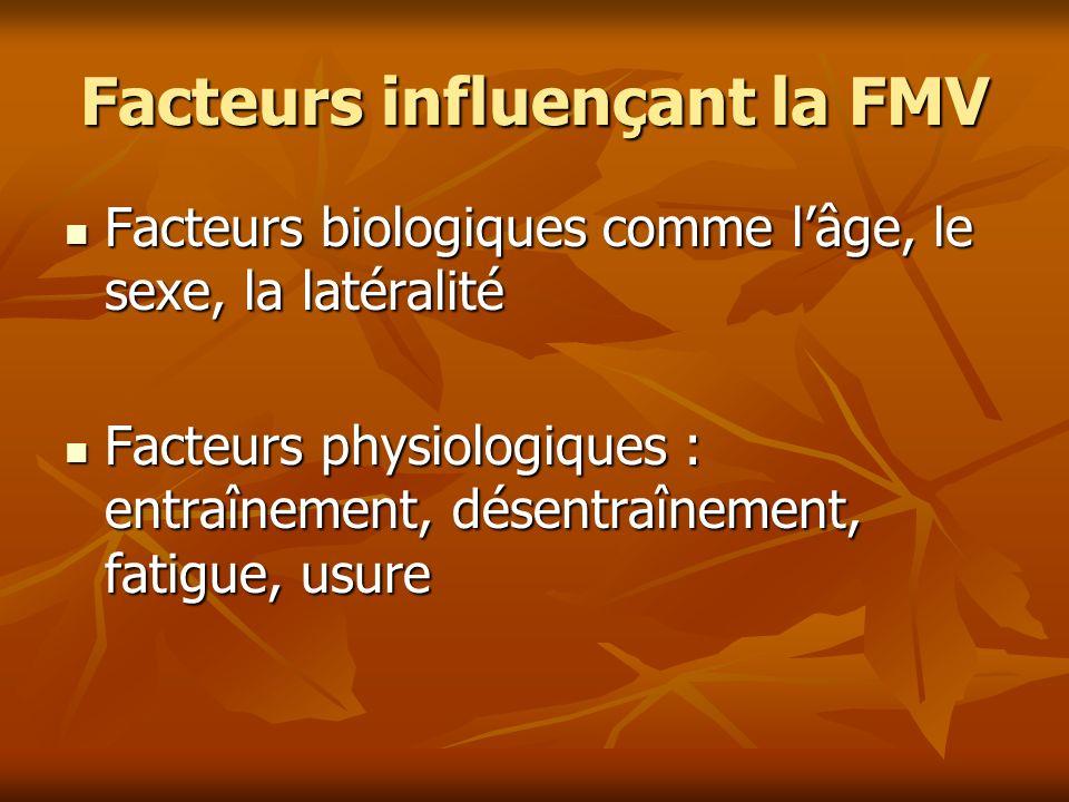 Facteurs influençant la FMV
