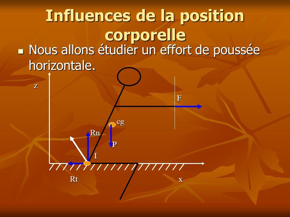 Influences de la position corporelle