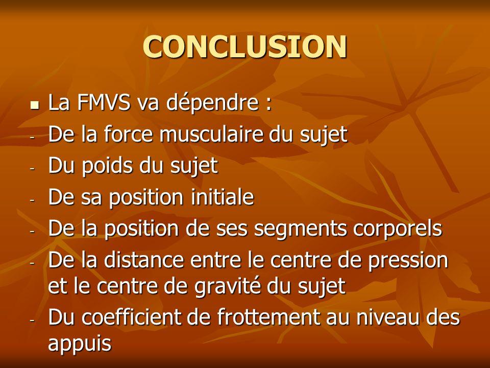 CONCLUSION La FMVS va dépendre : De la force musculaire du sujet