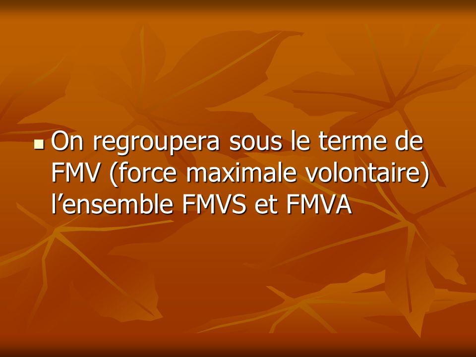 On regroupera sous le terme de FMV (force maximale volontaire) l'ensemble FMVS et FMVA
