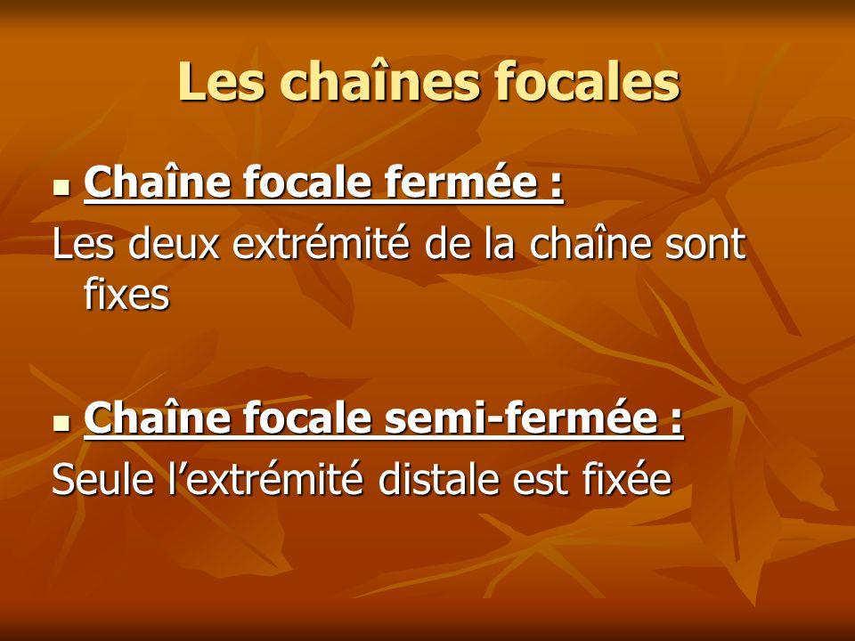 Les chaînes focales Chaîne focale fermée :