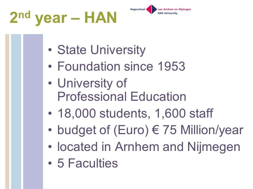 2nd year – HAN State University Foundation since 1953