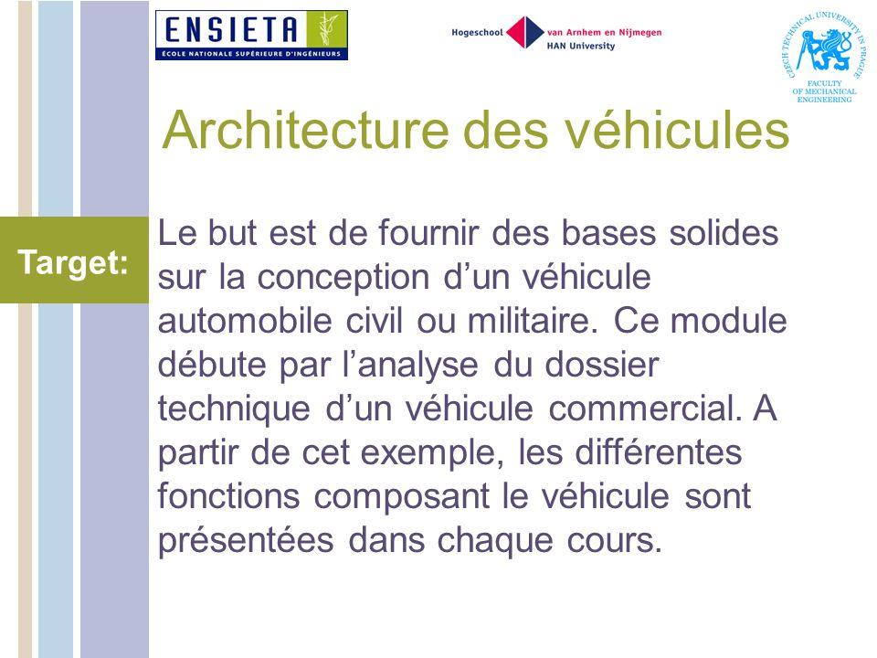Architecture des véhicules