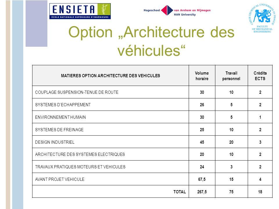 """Option """"Architecture des véhicules"""