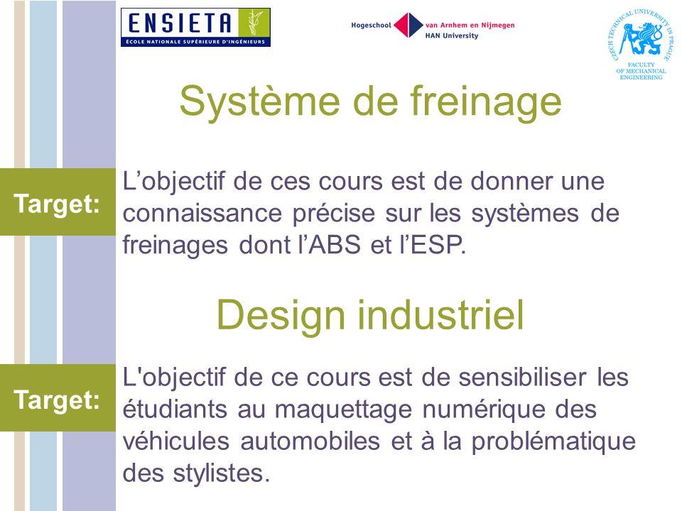Système de freinage Design industriel