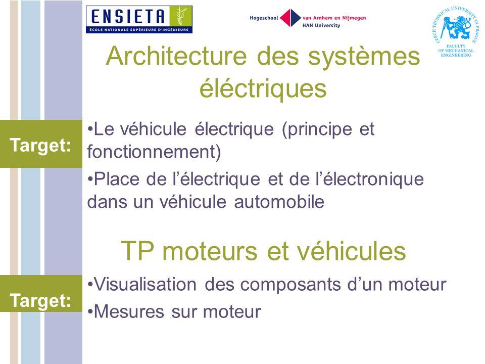 Architecture des systèmes éléctriques