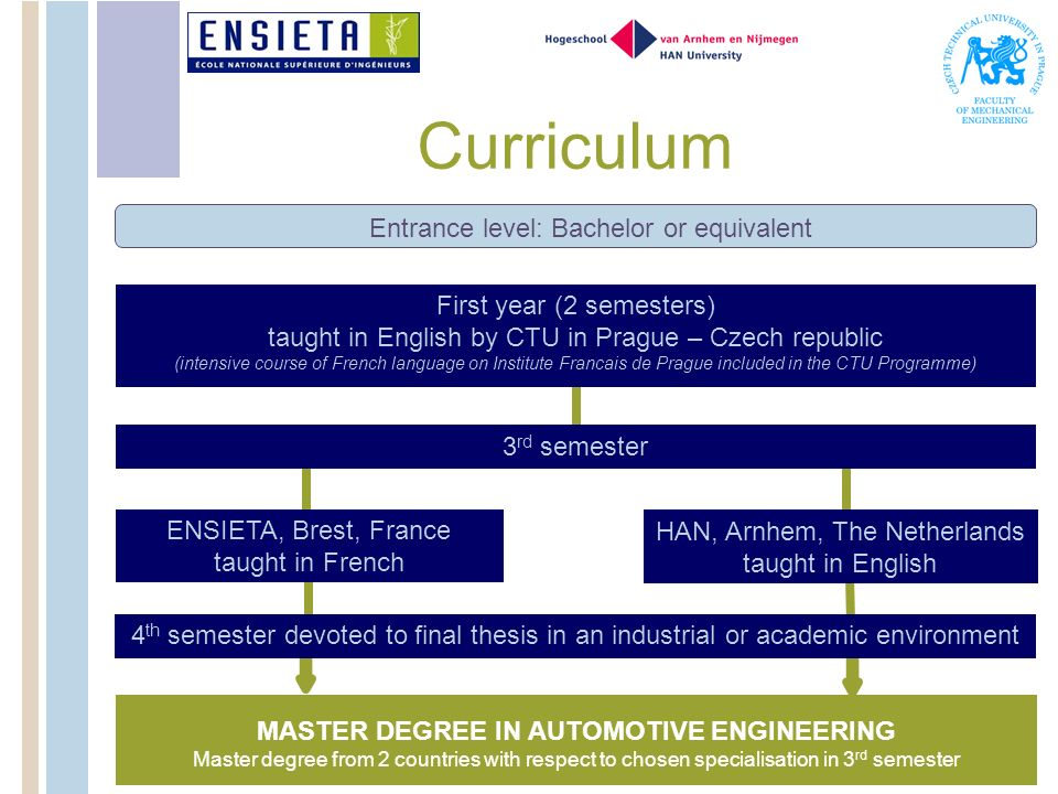 MASTER DEGREE IN AUTOMOTIVE ENGINEERING