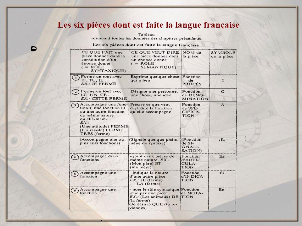 Les six pièces dont est faite la langue française